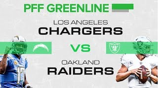 Gambling Analysis: Chargers vs. Raiders