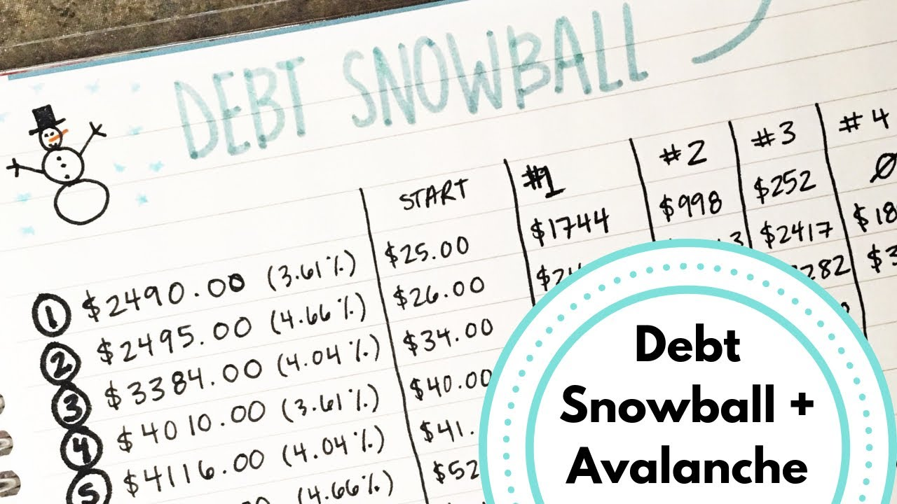 Debt Snowball + Avalanche - How I Paid Off $30k of Student Loans