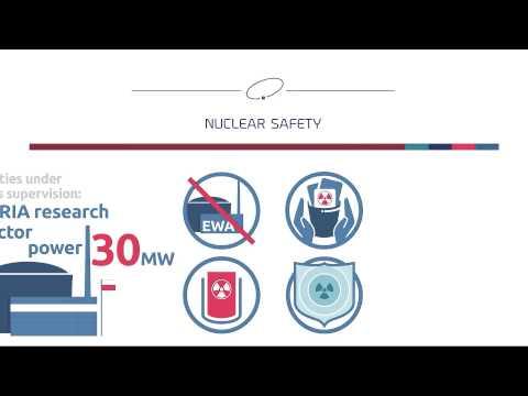 National Atomic Energy Agency - polish nuclear regulatory authority