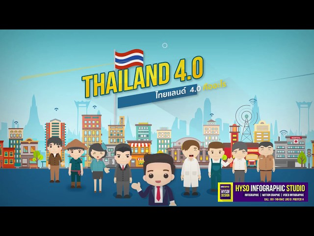 THAILAND 4.0 : HYSO DESIGN INFOGRAPHIC STUDIO