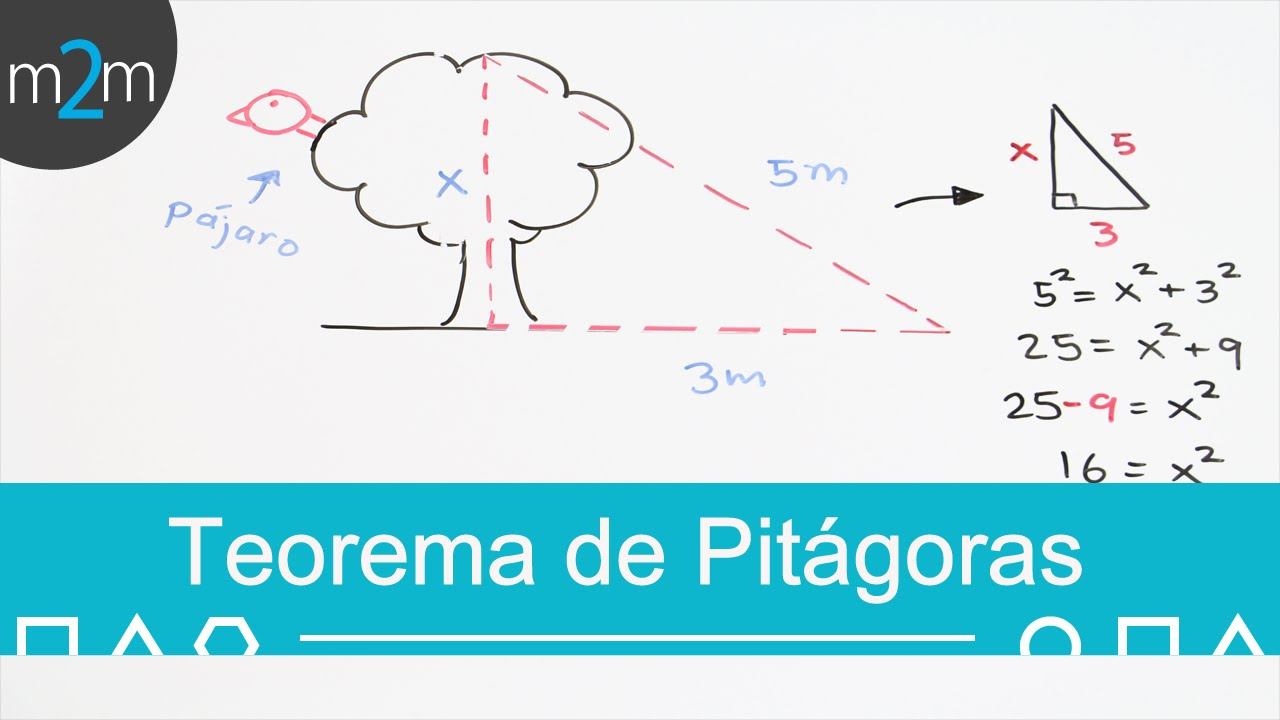 Teorema de Pitágoras. Pythagorean theorem - YouTube