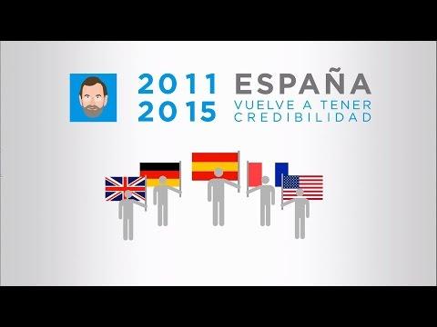 30 Días, 30 Respuestas - ¿Tiene España ahora más reconocimiento internacional que antes?
