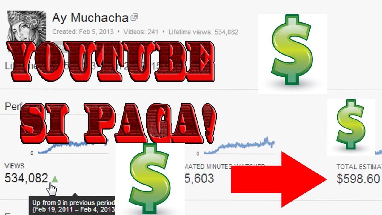 Cunto Dinero Paga YouTube Por Subir Videos