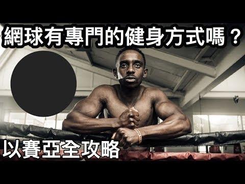 如何在家自我訓練?Tennis Specific Training? 肌力訓練|以賽亞全攻略|台灣