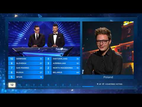 ESC2019 - Grand Final - Full Jury Show Voting + Winner's Performance