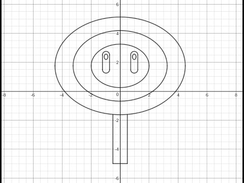 Paint By Equations Desmos Assignment Doovi