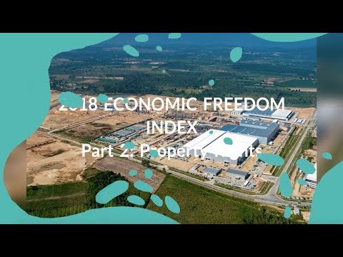 2018 Economic Freedom Index: Property Rights
