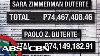 Bandila: Duterte got cars, properties from Quiboloy