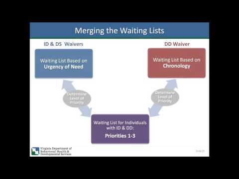 2016 05 13 12 07 DD and ID Waiver Redesign   Impact on Waiting List Process