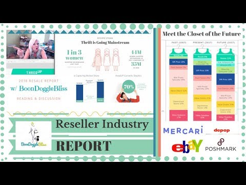 5ef78bd31 2018 Resale Report - Reselling Industry Insights Reading and Discussion  from ThreadUp - YouTube