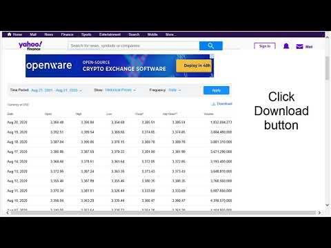 Find Turning Point in Stock Market   Tutorial