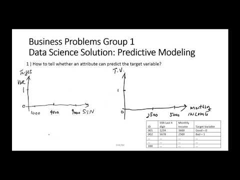 Introduction to data science for business