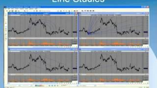 Metastock Software Line Studies Tutorial