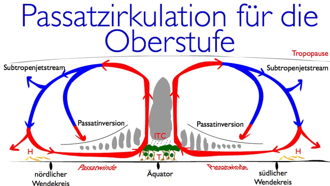Passatinversion