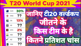T20 World Cup 2021 - Winning Prediction & Chances Of All Teams After IPL   MY Cricket Production