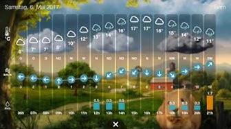 Wetter Bern Di Mi Do Fr Sa So Mo