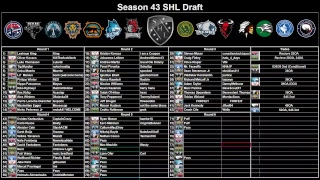 S43 SHL Entry Draft - Live at 7:50 ET (ish)