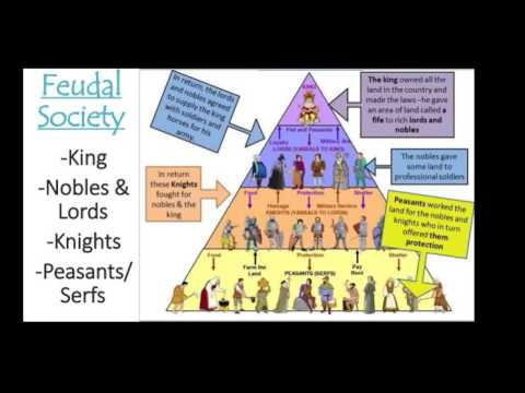 what caused feudalism to decline