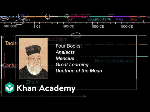 Neo-Confucianism and Zhu Xi | World History | Khan Academy