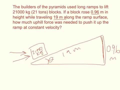 Force needed to move up an incline - no friction