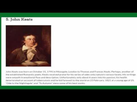 দশ জন বিশ্ব বিখ্যাত কবি Top ten famous poets in the world