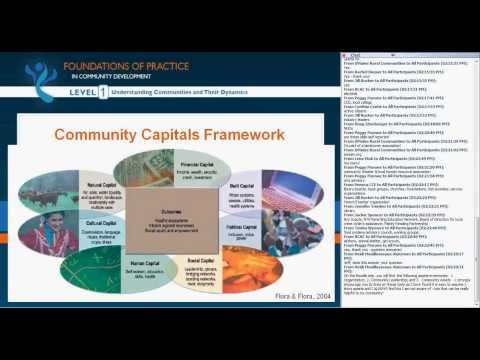 Session 6 Community Assets