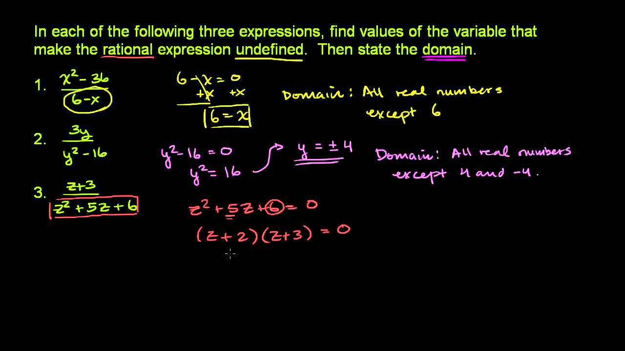 How to find the domain of a function 79