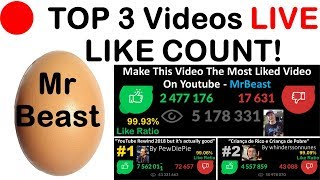 LIVE Like count of the Most Liked Video On Youtube! MrBeast Egg video! PewDiePie! World Record Egg!