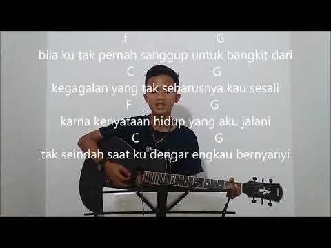 Sekuat Hatimu (cover) Firman_sz