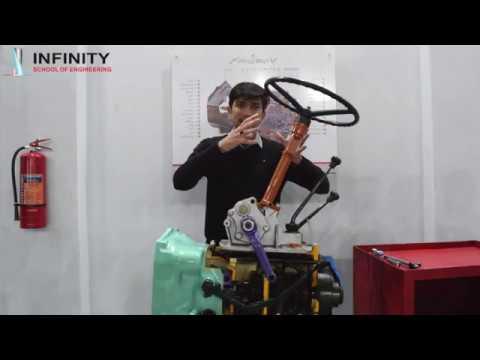 Steering System Of Massey Ferguson By Infinity School Of Engineering