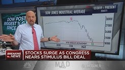Charts show investors shouldn't be 'too exuberant' after Tuesday's rally, Jim Cramer says