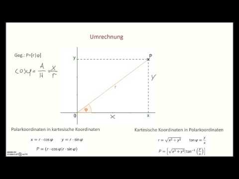 Punkte ablesen im Koordinatensystem, 3D, Vektorgeometrie | Mathe by Daniel Jung from YouTube · Duration:  5 minutes 31 seconds