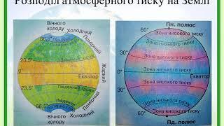 Атмосферний тиск, географія, 6 кл