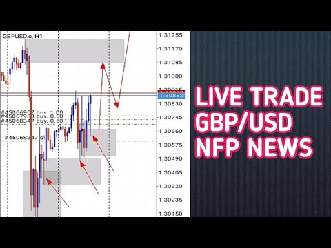 live-trade-gbpusd-nfp-news-on-fridays