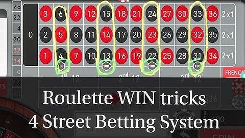 Online Casino Spiele Markt-Covid-19-Auswirkungen Auf Die Globale Welt