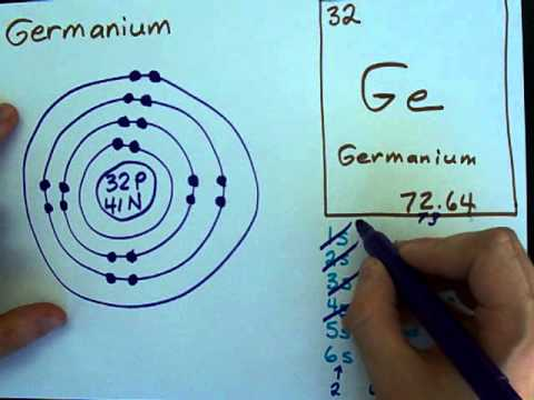 How to Draw BohrRutherford Diagrams  Germanium (Advanced)  YouTube