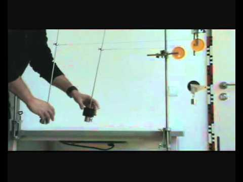 Überlagerung von Schwingungen am Doppelpendel