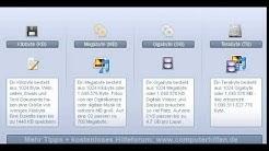MegaByte und GigaByte: Wie viel MB sind 1 GB?