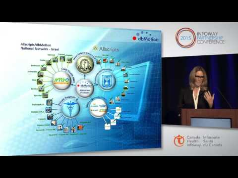 Achieving Interoperability? The Industry Perspective