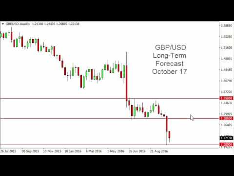 GBP/USD Forecast for the week of October 17 2016, Technical Analysis