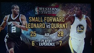 Golden State Warriors - San Antonio Spurs Matchups | Western Conference Finals Game 1 | May 14, 2017