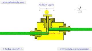 004. how needle valve works.mp4
