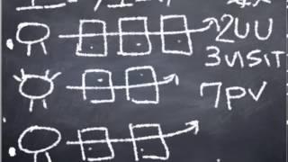 ユニークユーザ数の解説:動画で解説するアクセス解析用語 thumbnail