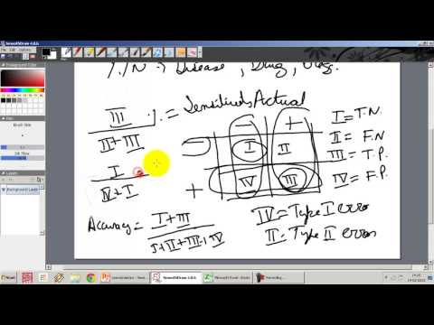 22. Sensitivity and Specificity of Binary Tests