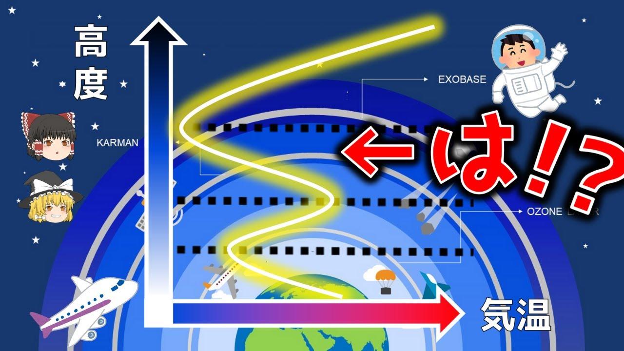 【熱力学】太陽に近いはずの上空ほど寒いのはなぜか?【ゆっくり解説】
