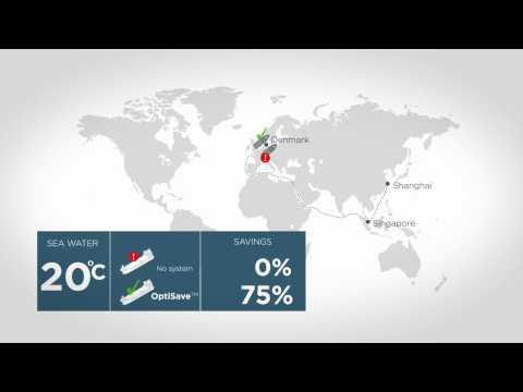 DESMI OptiSave Energy Saving System