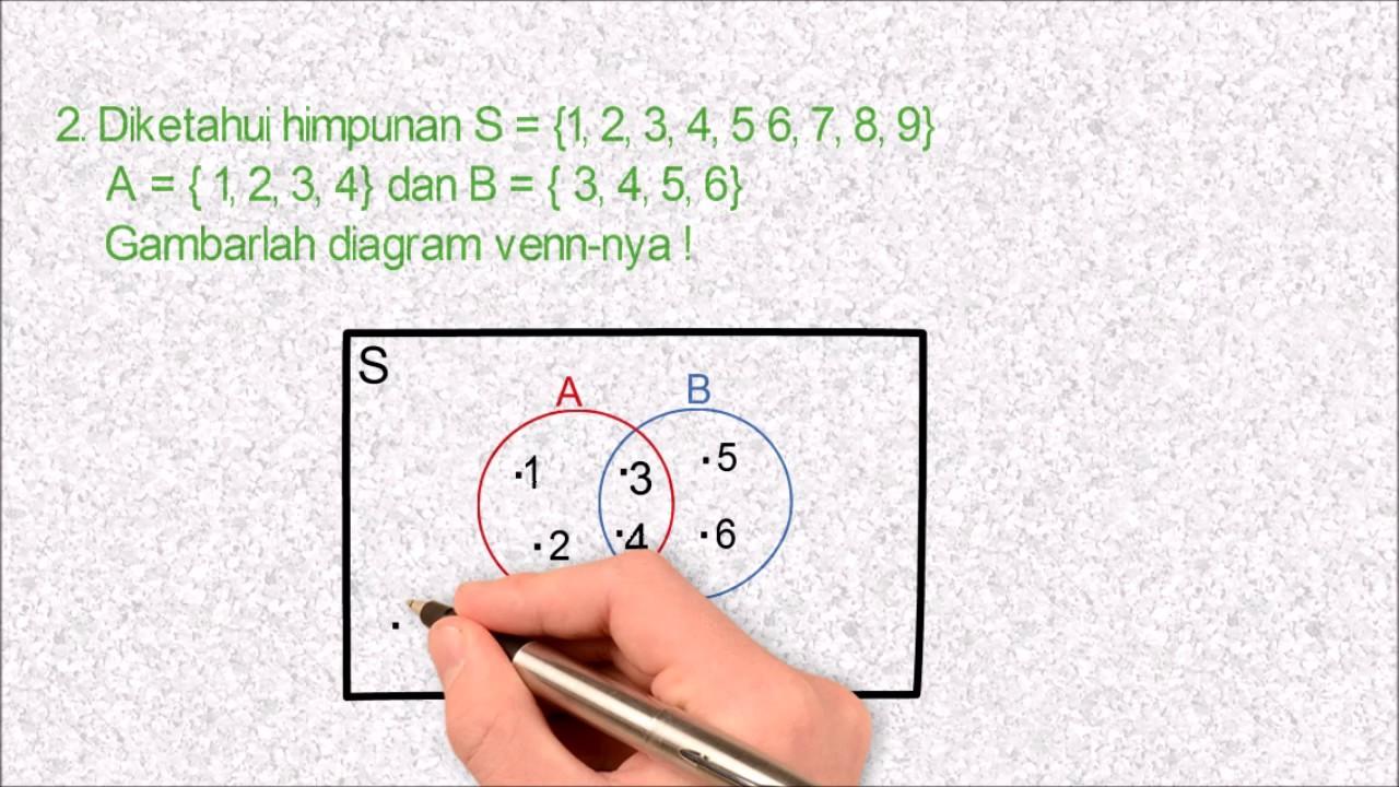diagram venn [ 1280 x 720 Pixel ]
