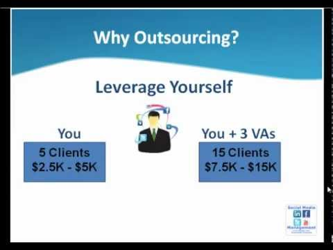Small Biz Social - How To Outsource To Grow Your Business