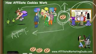 Affiliate Tracking Cookies How To Get Paid