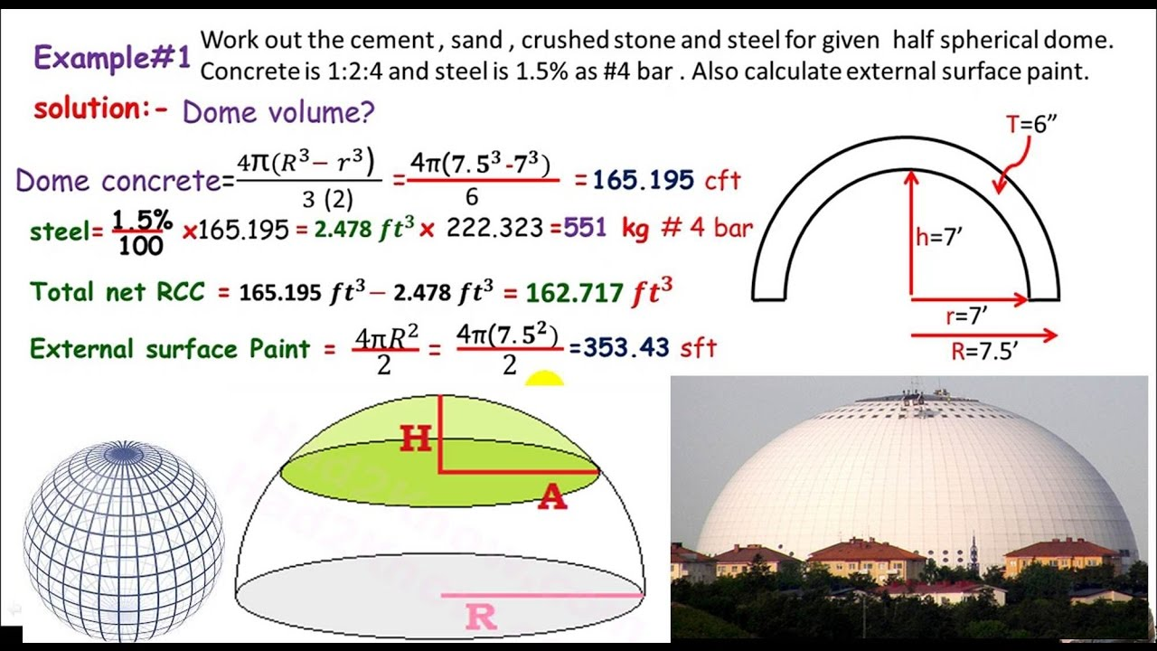 Quantity Survey: Domes Materials Estimation